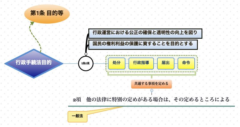 f:id:yongshi:20201118203711p:plain