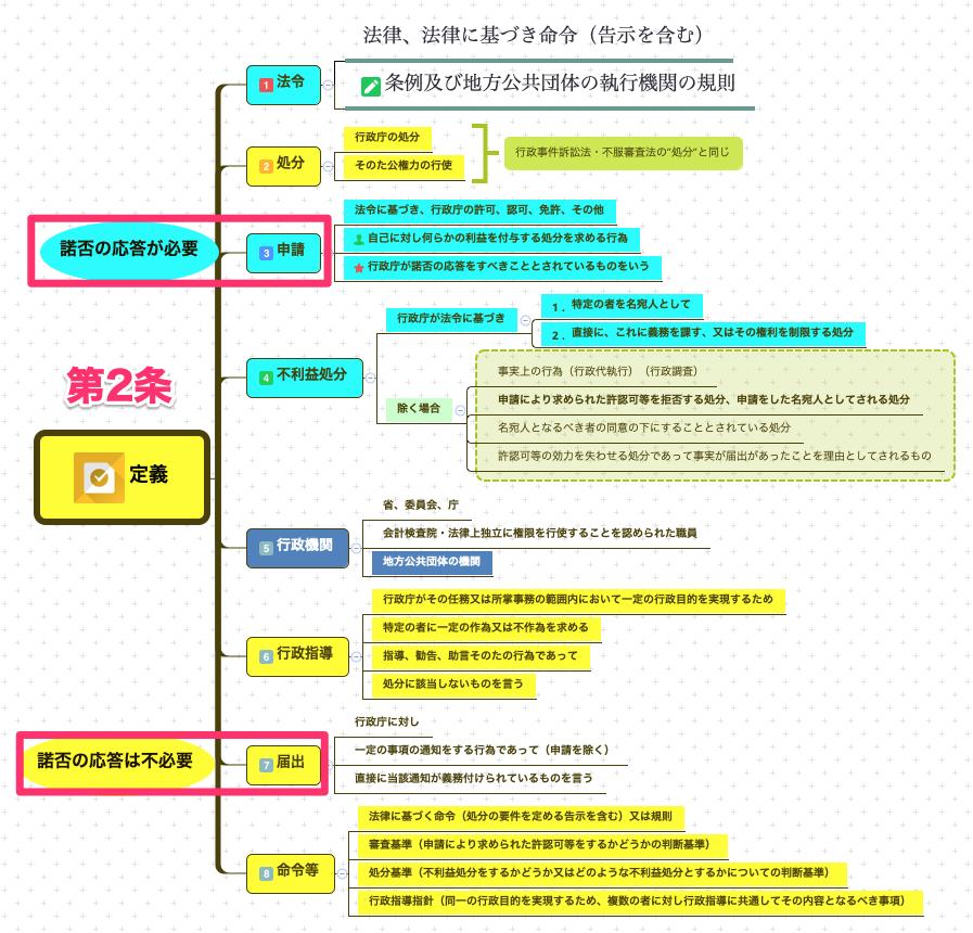 f:id:yongshi:20201119210021p:plain