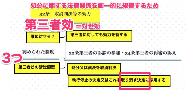 f:id:yongshi:20201124114649p:plain