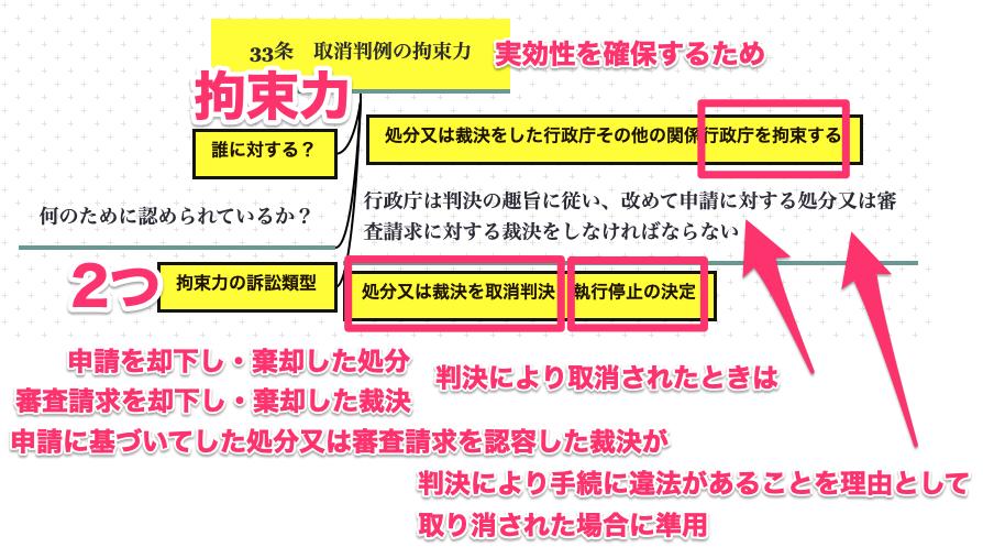 f:id:yongshi:20201124114813p:plain