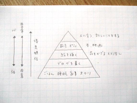 f:id:yonhonda:20210204133817j:plain