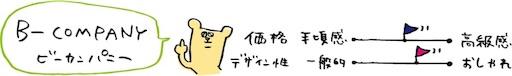 f:id:yonhonshirushi:20170316073340j:image