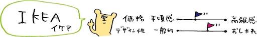 f:id:yonhonshirushi:20170316073356j:plain
