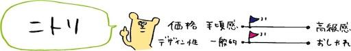 f:id:yonhonshirushi:20170316073409j:image
