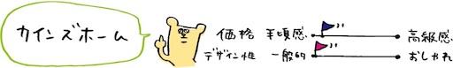 f:id:yonhonshirushi:20170316073420j:image