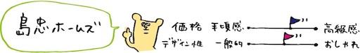 f:id:yonhonshirushi:20170316073430j:image