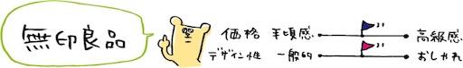 f:id:yonhonshirushi:20170316073440j:image