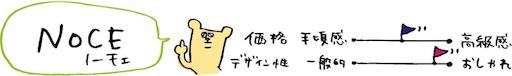 f:id:yonhonshirushi:20170316073506j:image