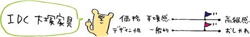 f:id:yonhonshirushi:20170316073516j:image
