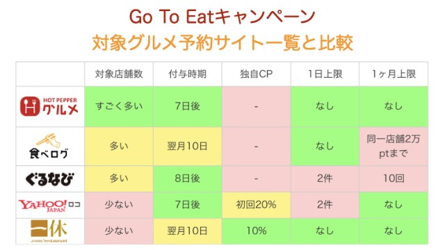 f:id:yonogishiki:20201004222313j:image