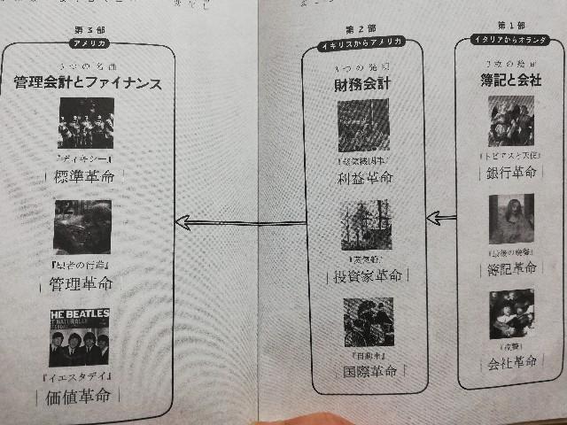 f:id:yonogishiki:20201231181603j:image