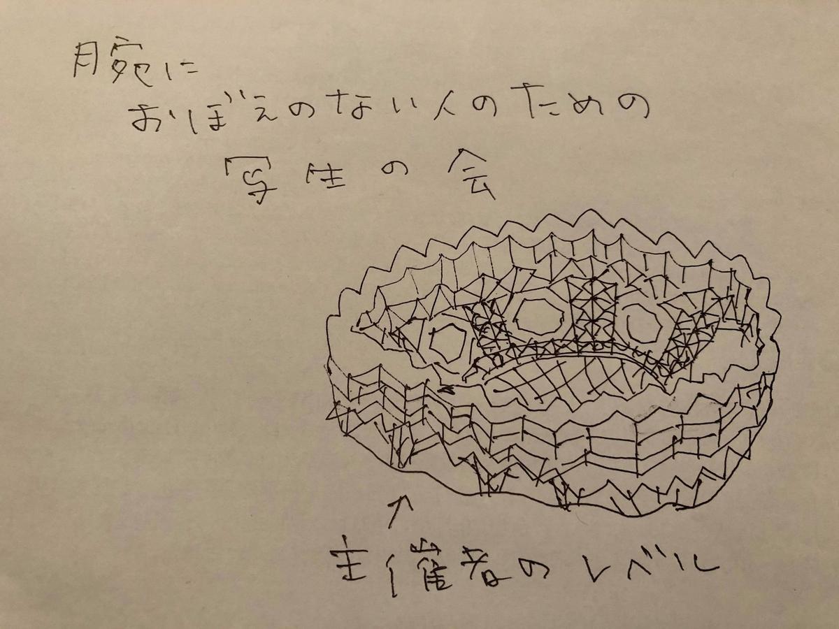 f:id:yononaka-jsh:20201101235851j:plain