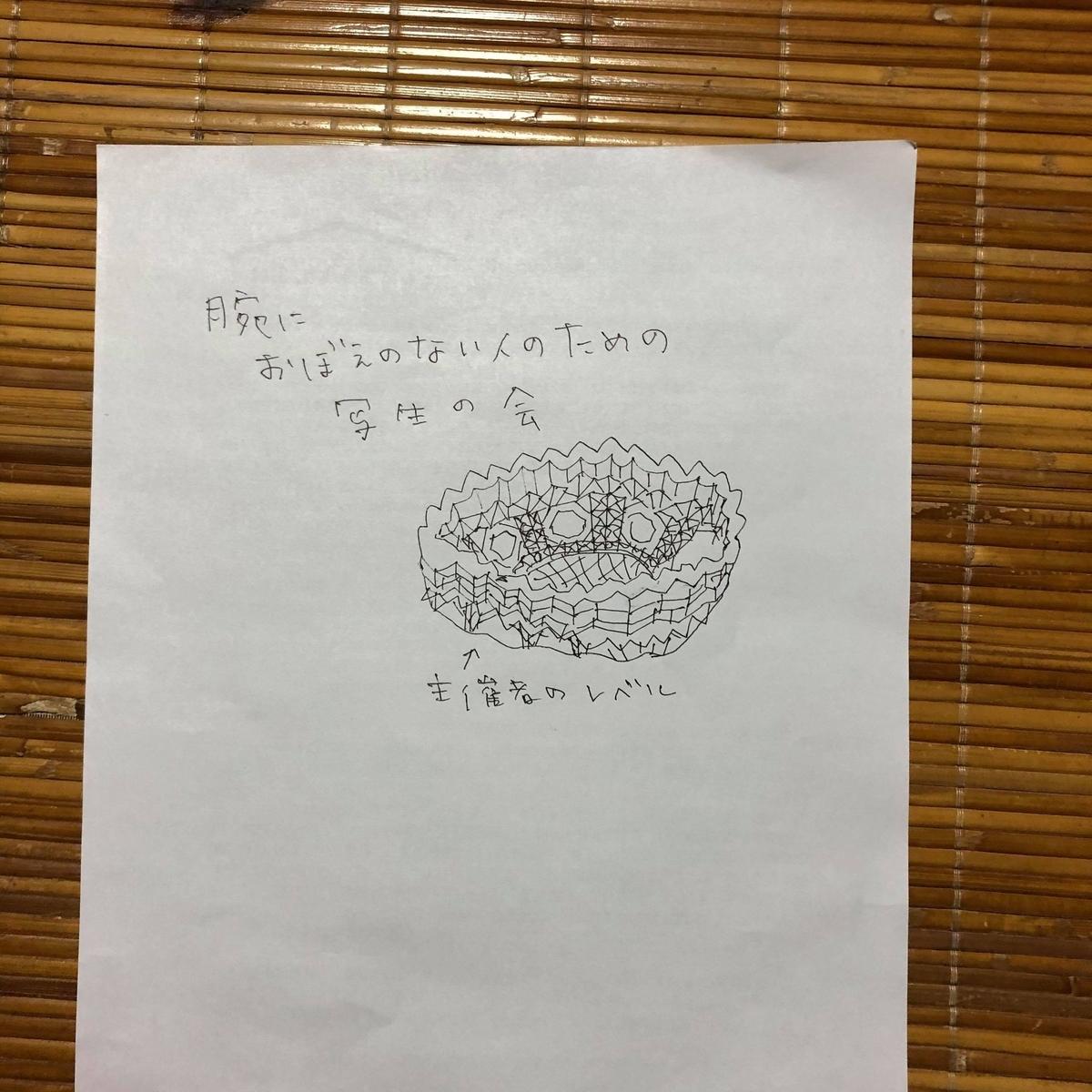 f:id:yononaka-jsh:20201106205848j:plain