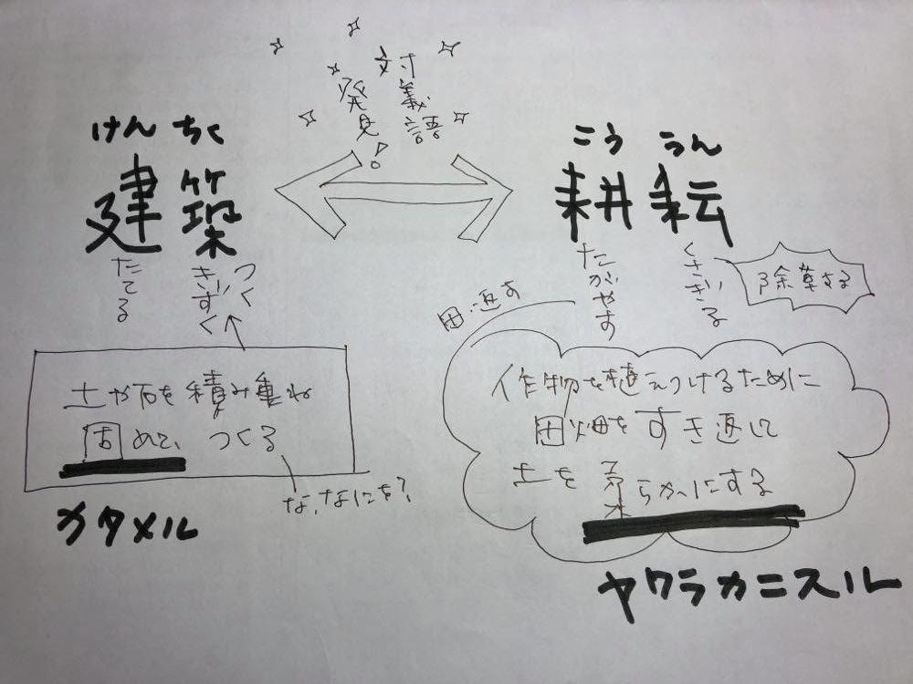 f:id:yononaka-jsh:20210414014757j:plain
