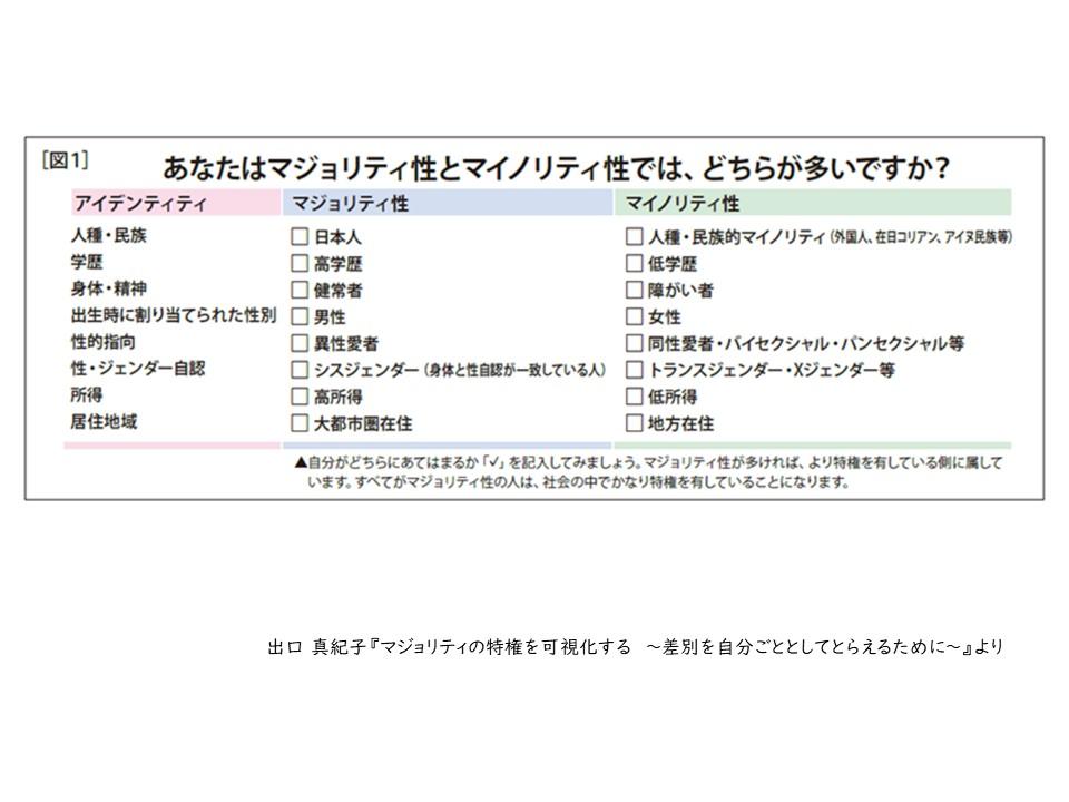 f:id:yononaka-jsh:20210907180511j:plain