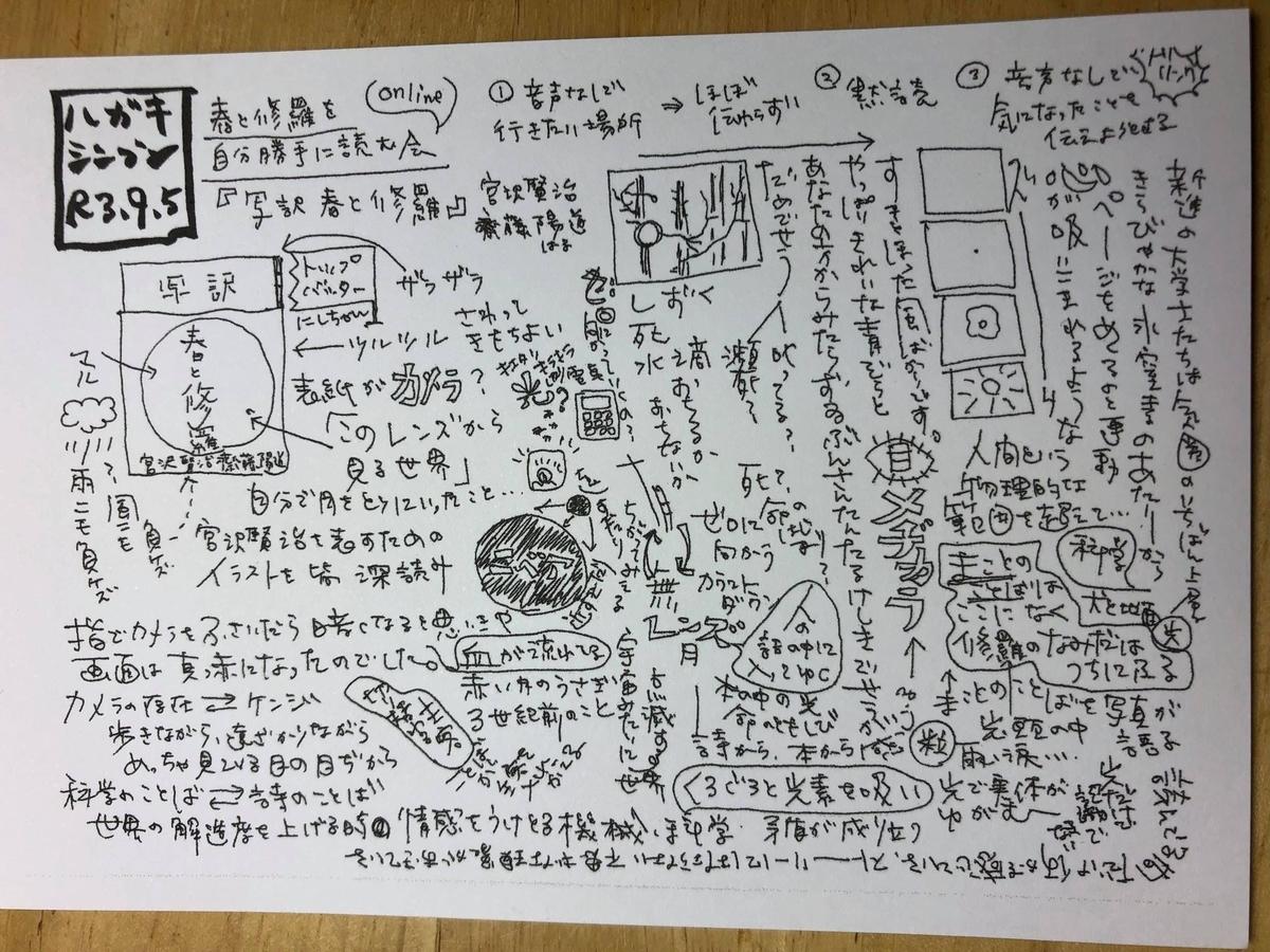 f:id:yononaka-jsh:20210924000510j:plain