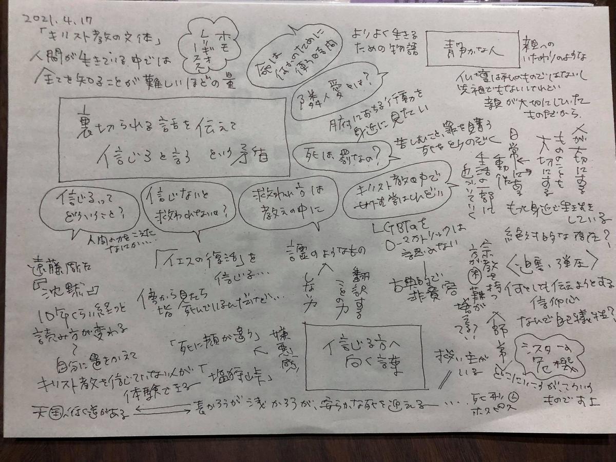 f:id:yononaka-jsh:20210924000517j:plain