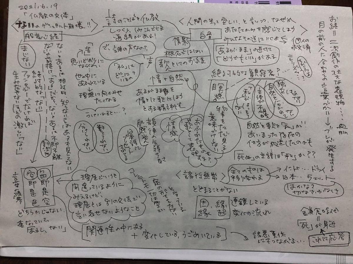f:id:yononaka-jsh:20210924000539j:plain