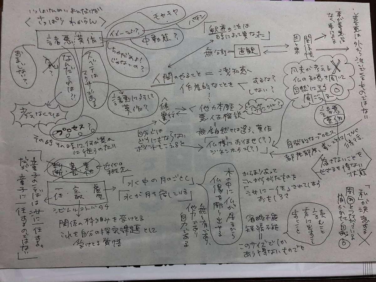 f:id:yononaka-jsh:20210924000716j:plain
