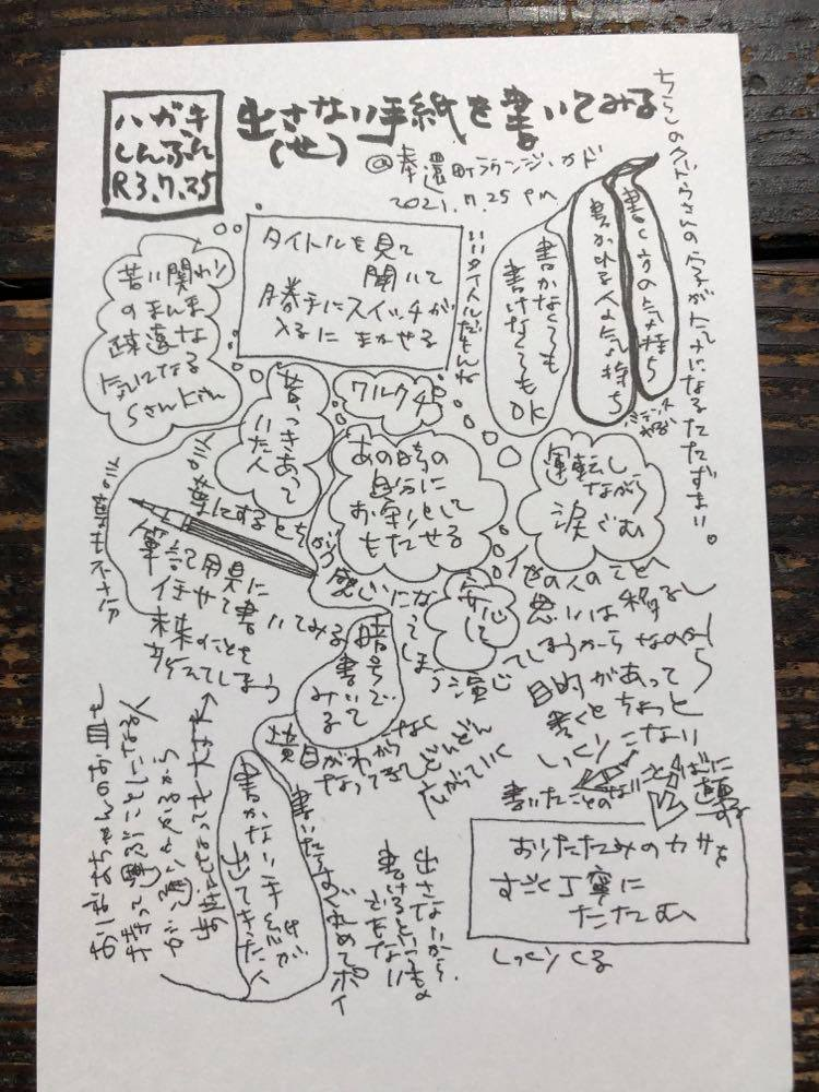 f:id:yononaka-jsh:20210925124305j:plain