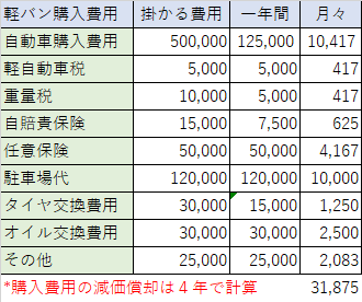 f:id:yonpei-lespaul:20210406175406p:plain