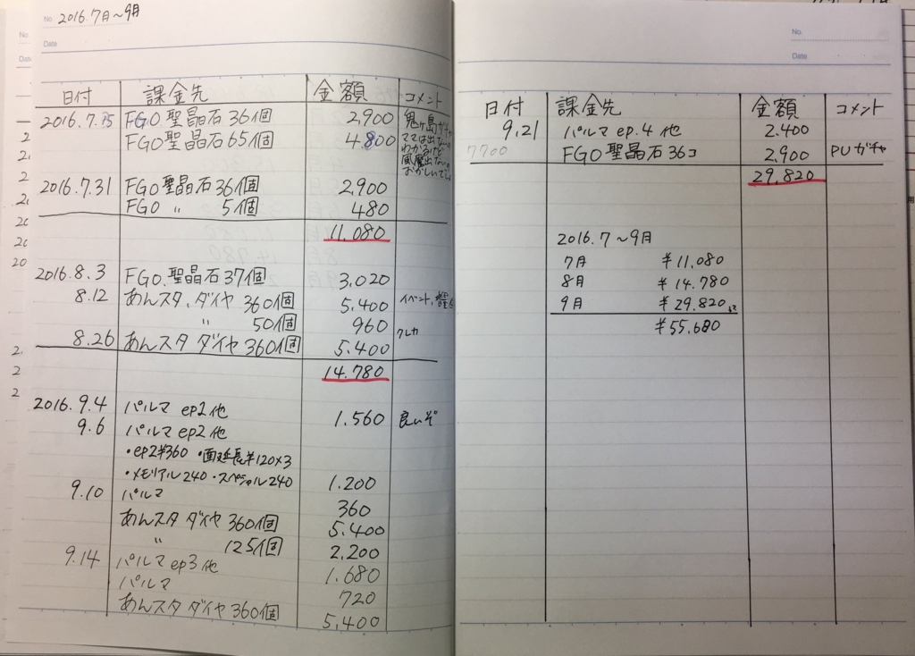 f:id:yonroku:20160927222348j:plain