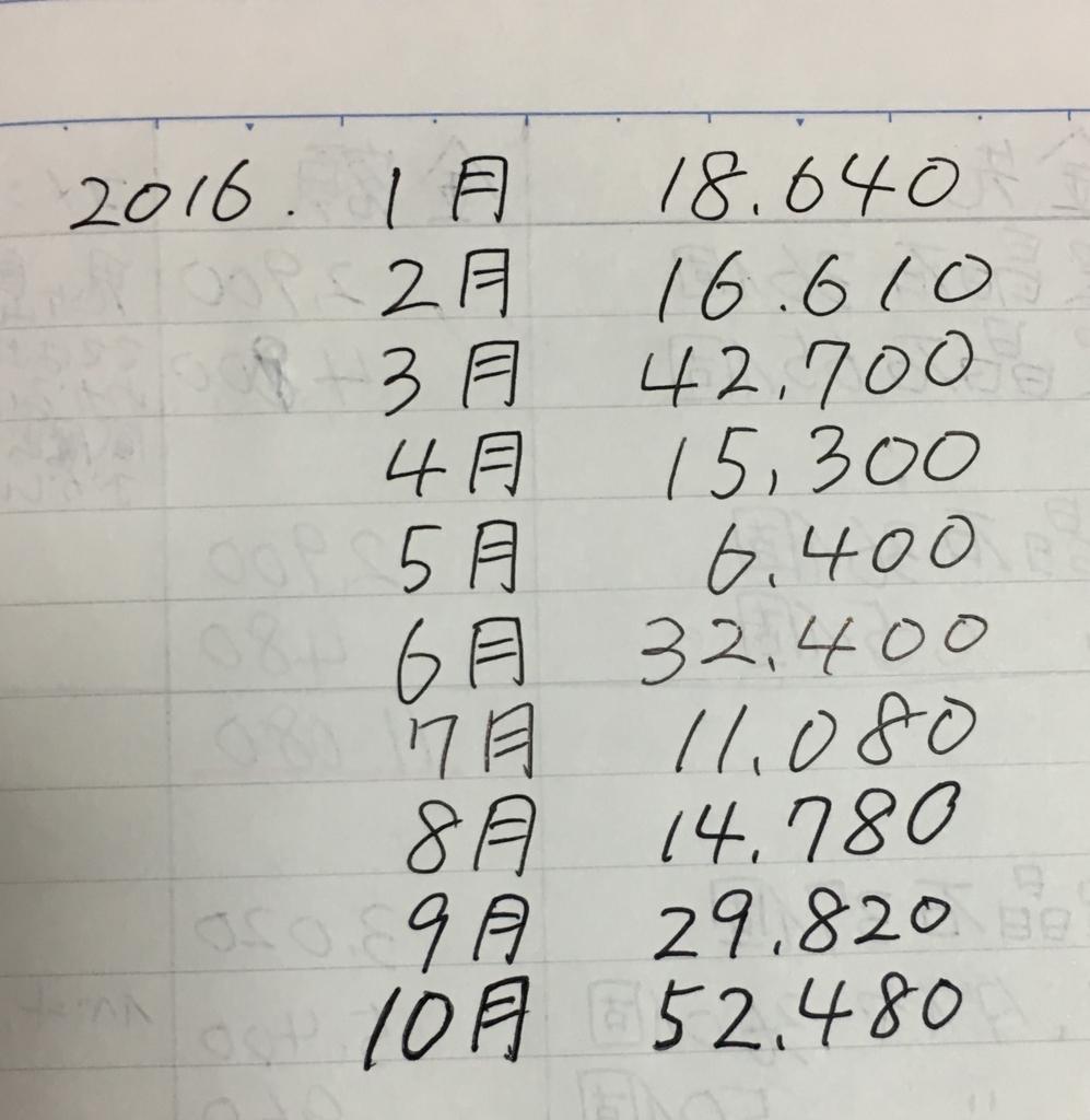 f:id:yonroku:20161028223514j:plain