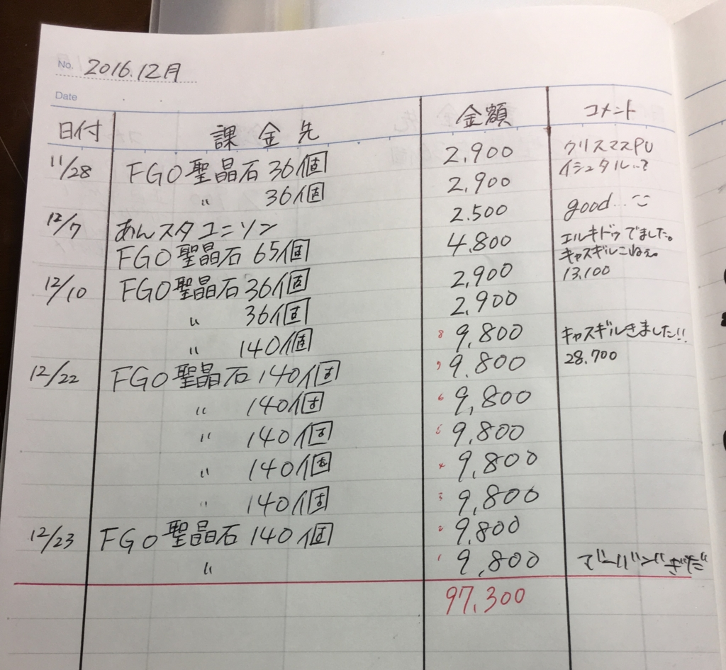 f:id:yonroku:20161223074335j:plain