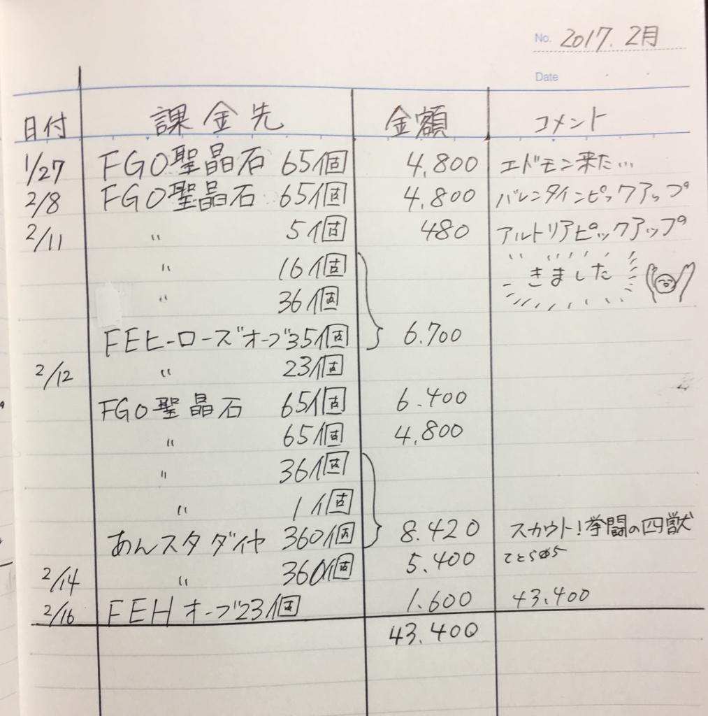 f:id:yonroku:20170304003112j:plain