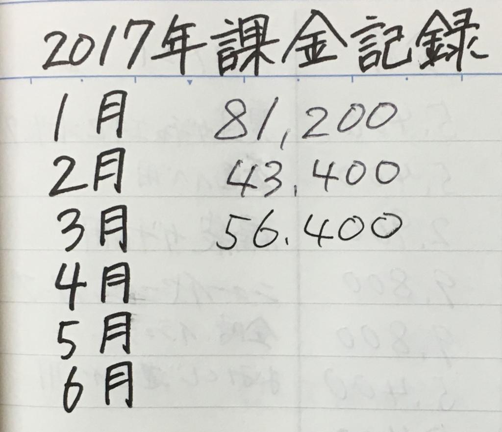 f:id:yonroku:20170330231444j:plain
