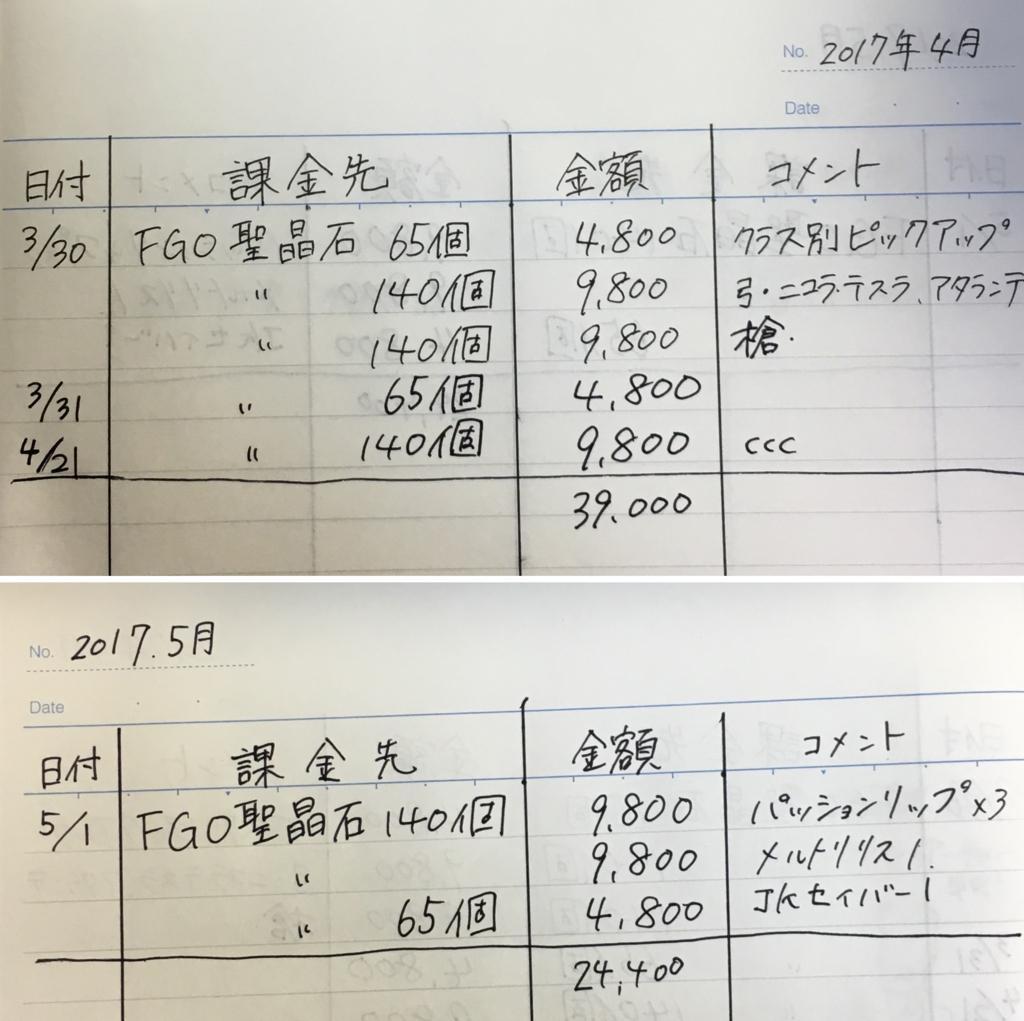 f:id:yonroku:20170610204251j:plain