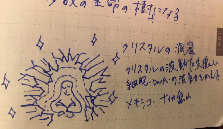 f:id:yoomayu:20161028162216j:image