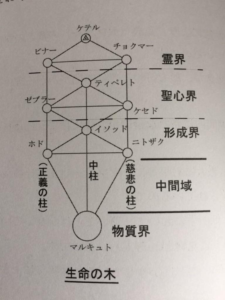 f:id:yoomayu:20170825081145j:image