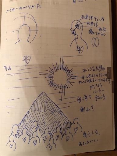 f:id:yoomayu:20210420121622j:image