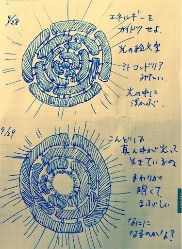 f:id:yoomayu:20210708194917j:image