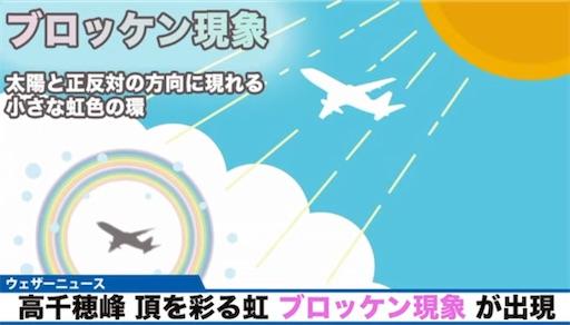 f:id:yoomayu:20210920101752j:image