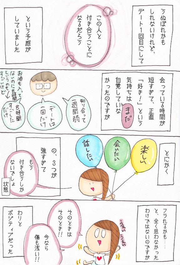f:id:yoosanxwatashi:20180305171650j:plain