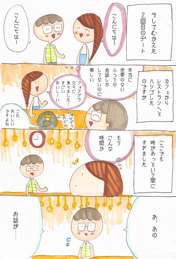 f:id:yoosanxwatashi:20180311172246j:plain