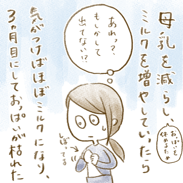 f:id:yoosanxwatashi:20180729140821p:plain
