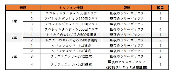 f:id:yootoo:20181211165826p:plain