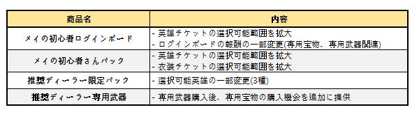 f:id:yootoo:20181211205453p:plain