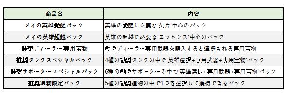 f:id:yootoo:20181211205504p:plain