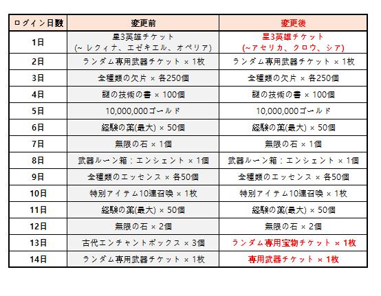 f:id:yootoo:20181211205647p:plain
