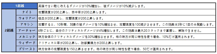 f:id:yootoo:20181220050706p:plain
