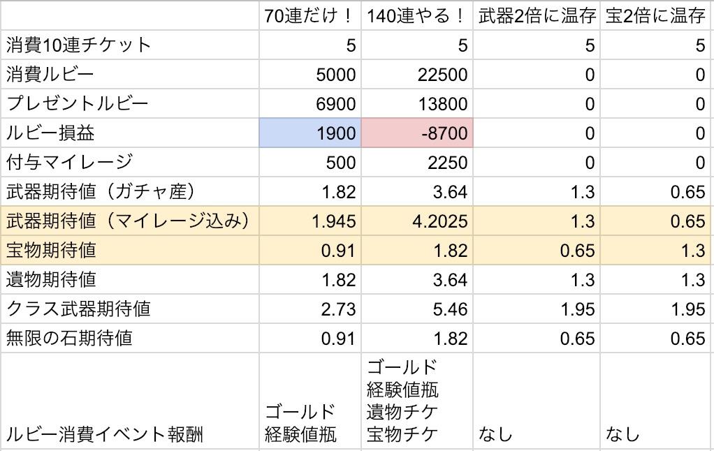 f:id:yootoo:20181228185316j:plain