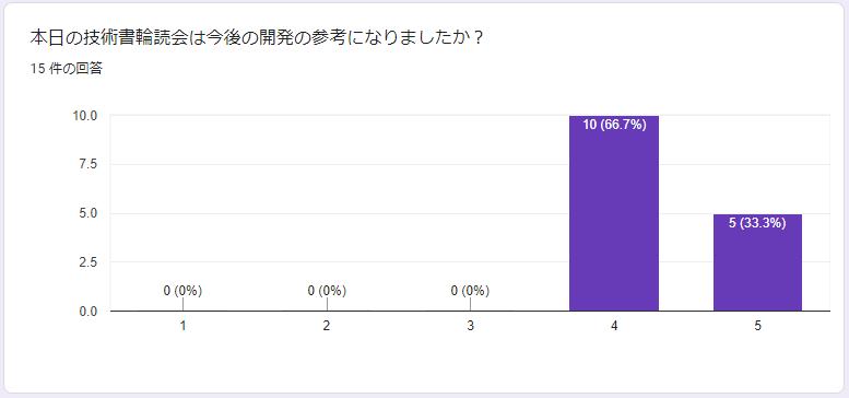 f:id:yoponpon:20210305210218p:plain