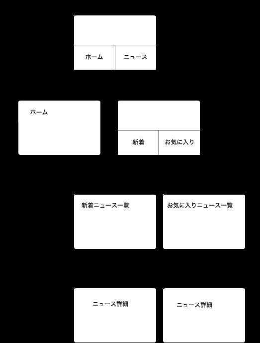 f:id:yoppy0066:20170427004202p:plain