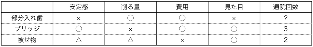f:id:yorimichi_ticket:20160220102308p:plain