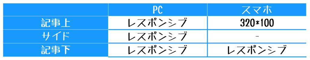 f:id:yorimichi_ticket:20170618183224p:plain