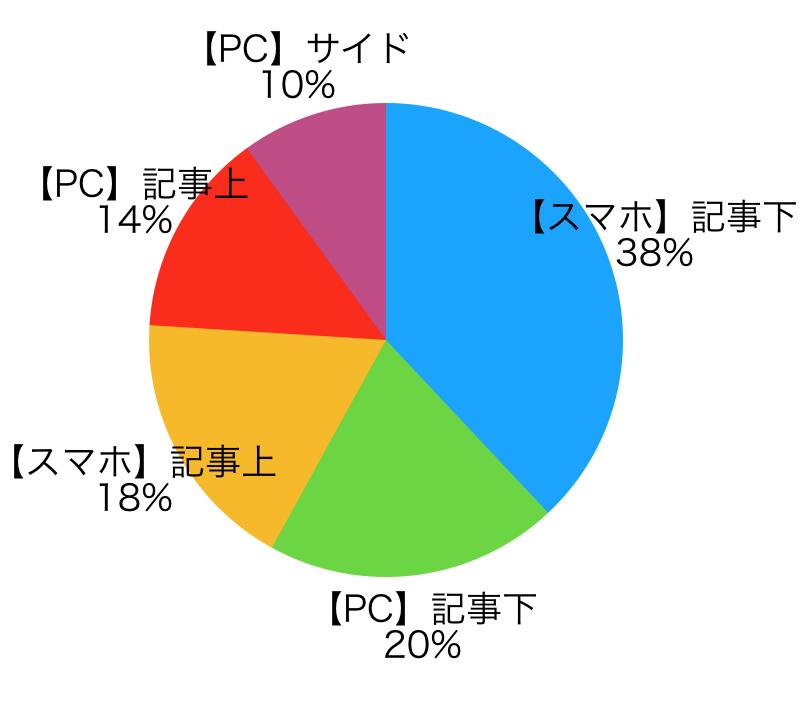 f:id:yorimichi_ticket:20170618191929p:plain